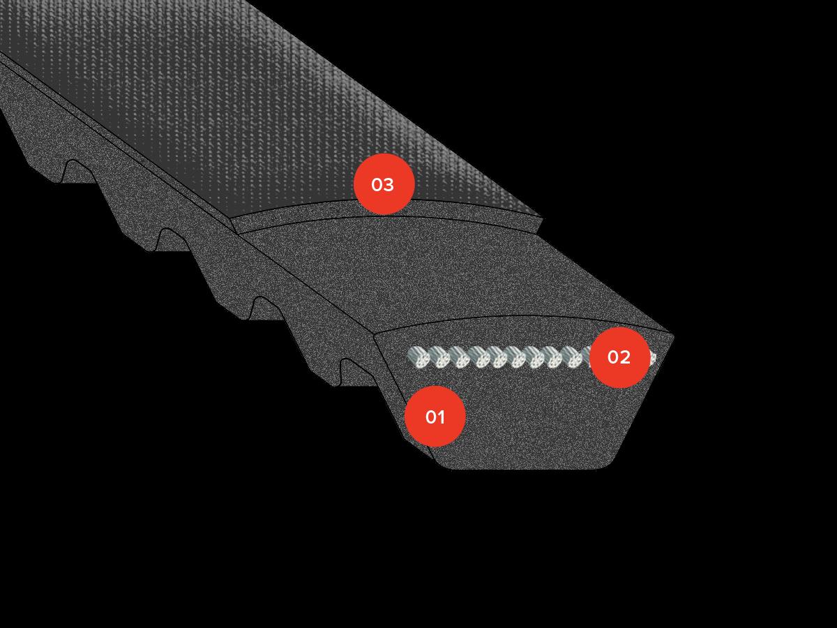 v-belts rubber raw edge varisect components